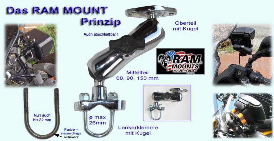 RAM Mount M8 Kugel 1 Halterung 2,5 cm